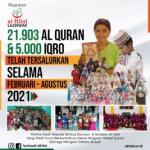 Penyaluran Wakaf Quran Yang Telah Dilaksanakan LAZISWAF Al Hilal Selama Februari Hingga Agustus 2021