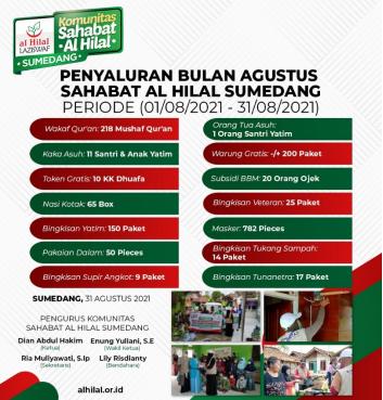 Berbagai Penyaluran di Wilayah Binaan Komunitas Sahabat Al Hilal Sumedang Periode Agustus 2021 1